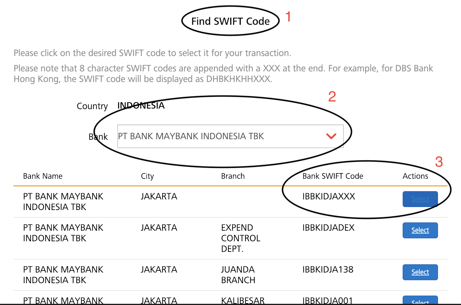 Look for PT Bank Maybank Indonesia TBK